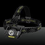 Nitecore 300LM HA20 CREE XP-G2 White Light LED Headlamp Black>
